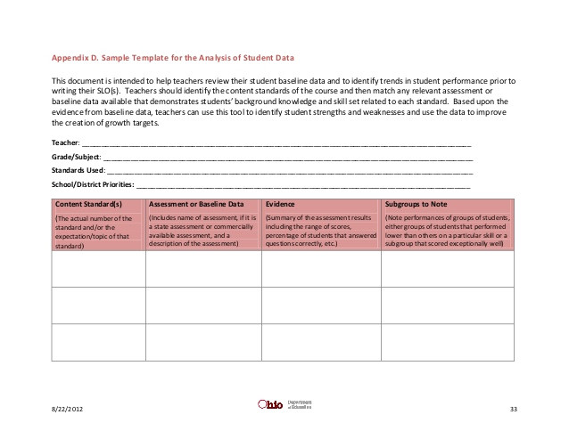 Data Analysis Template for Teachers A Guide to Using Student Learning Objectives as A Locally