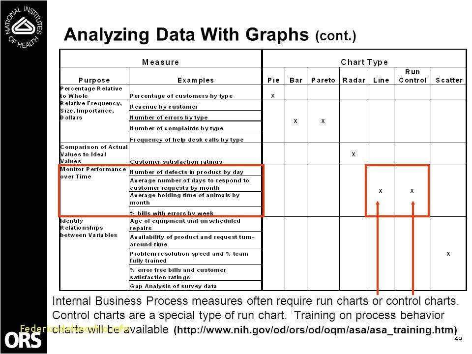 data analysis template for teachers 15 printable data analysis template for teachers free template design