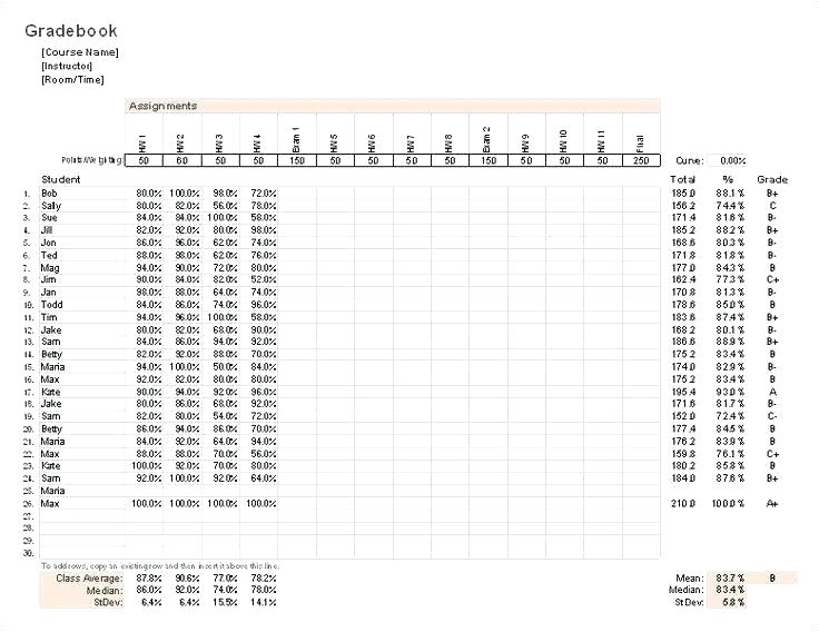 data analysis template for teachers