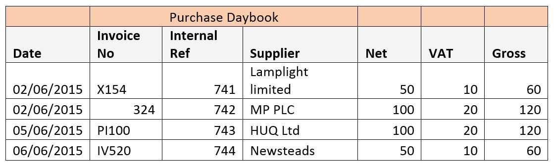 daybook format