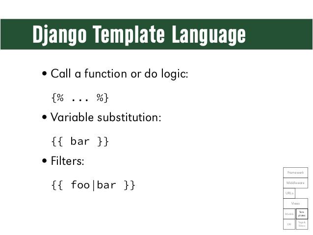 Django Template Language Django Template Language Call A