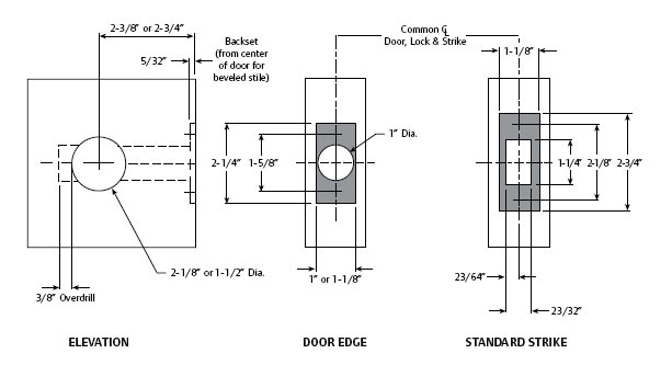 schlage deadbolt diagram