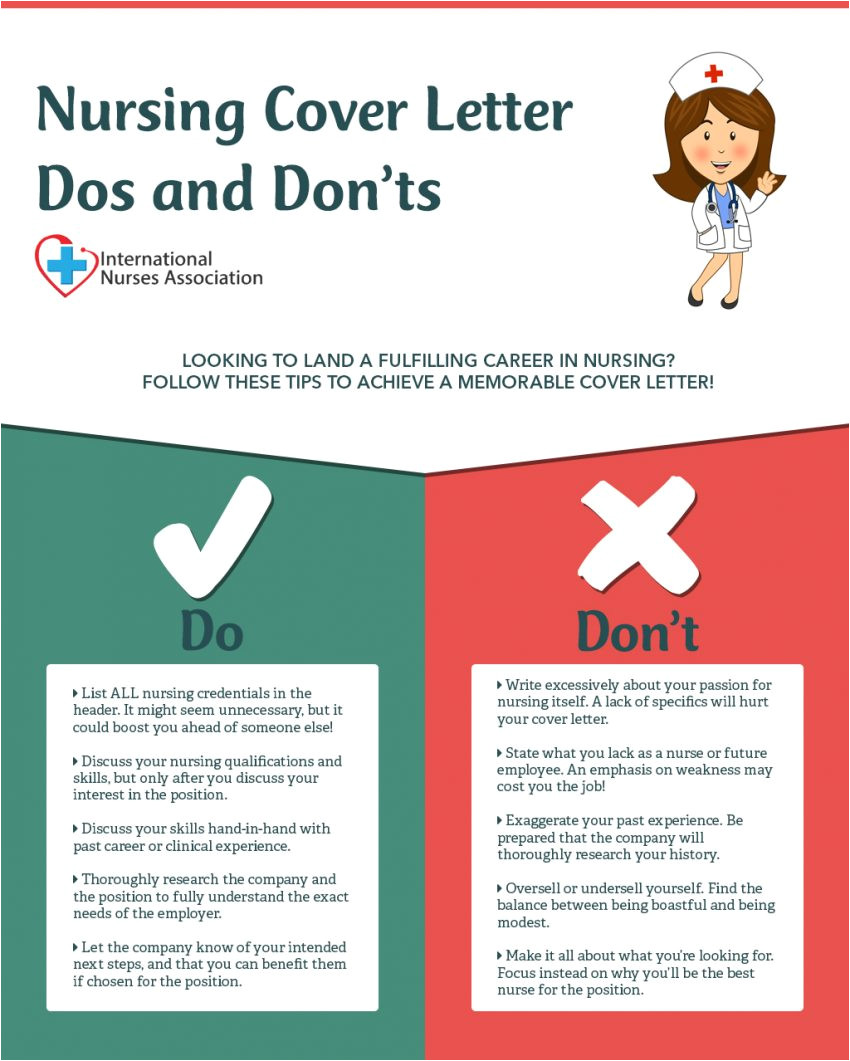 nurse cover letter dos and donts