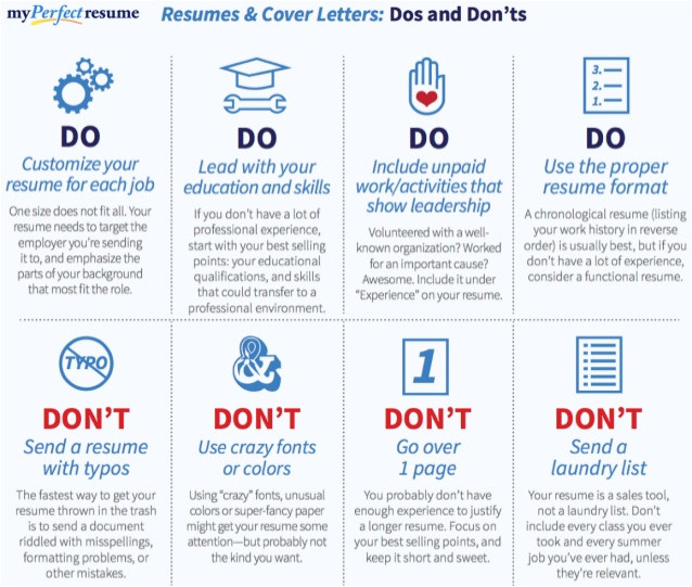 resume an cover letter dos and donts