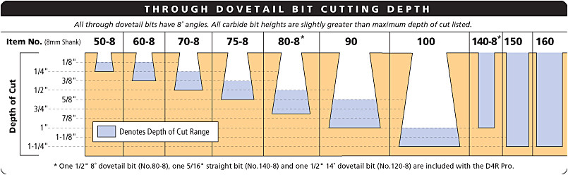 dovetail template jig