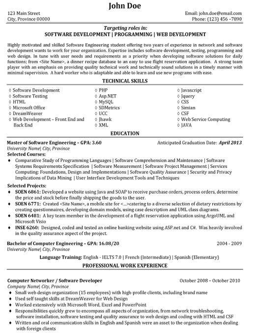 Drupal Developer Resume Sample 16 Drupal Developer Resume