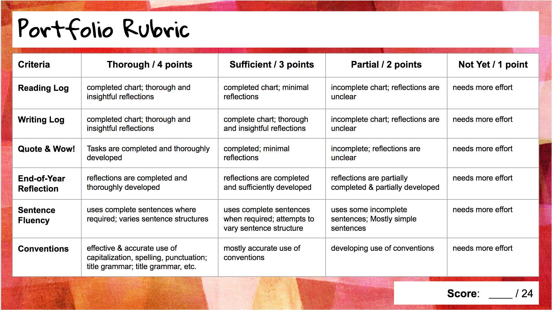 e portfolio templates