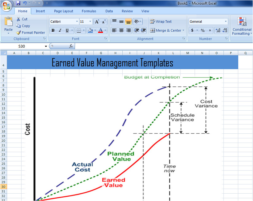 earned value management templates in excel xls