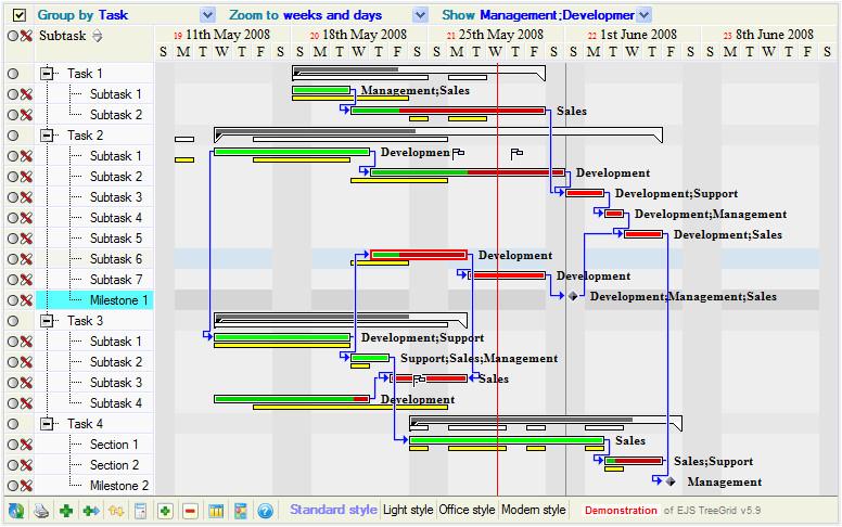 Ejs Templates Excel Gantt Chart Template
