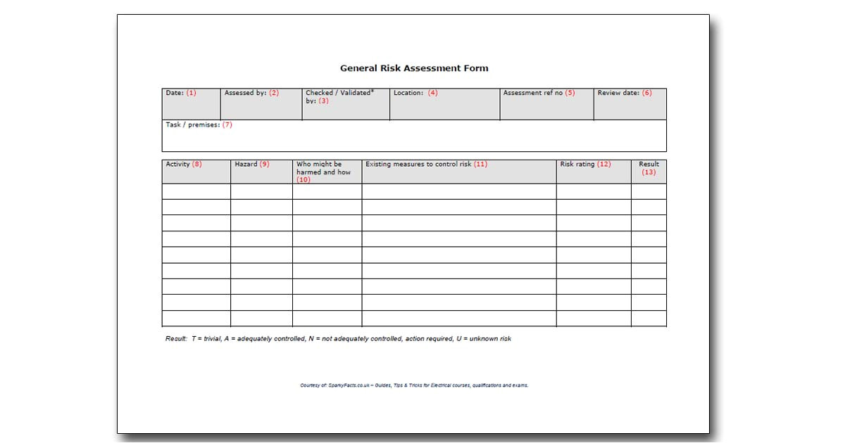 Electricians Risk assessment Template Risk assessment form for Electricians Sparkyfacts Co Uk