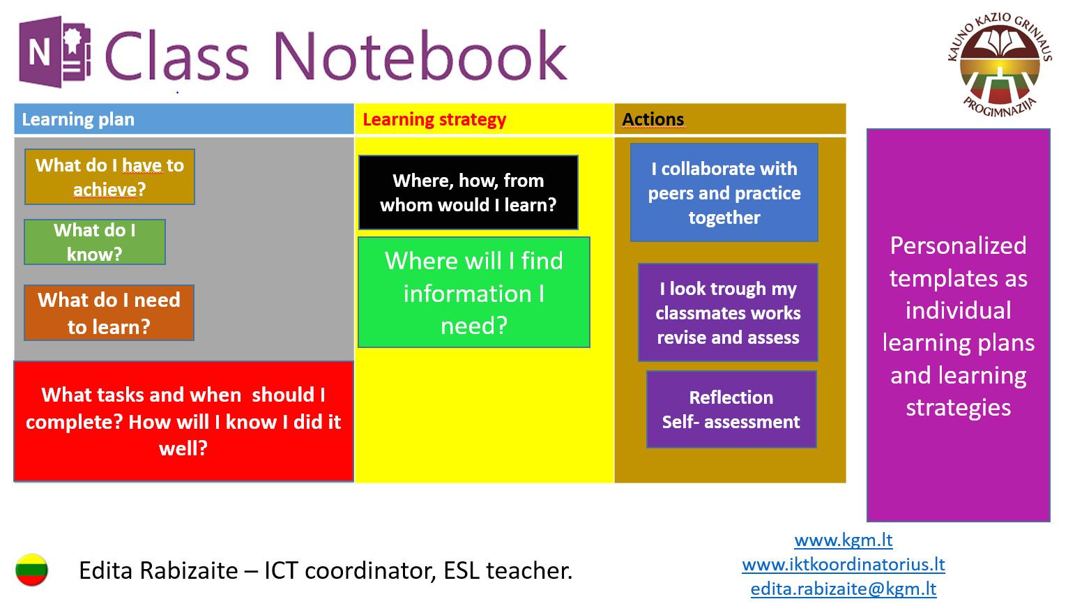 onenote class notebook as an e portfolio