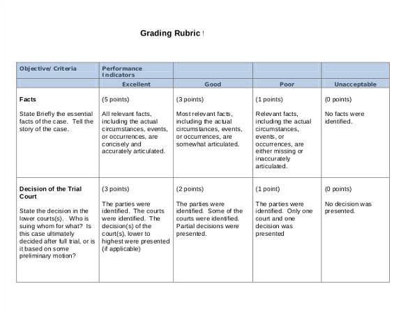 Essay Grading Rubric Template Rubric Template 47 Free Word Excel Pdf format Free