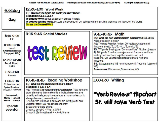 unit plan lesson plan templates