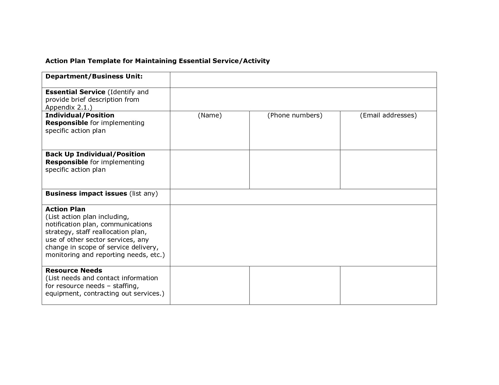 Essential Question Lesson Plan Template 5 Best Images Of Essential Question Lesson Plan Template
