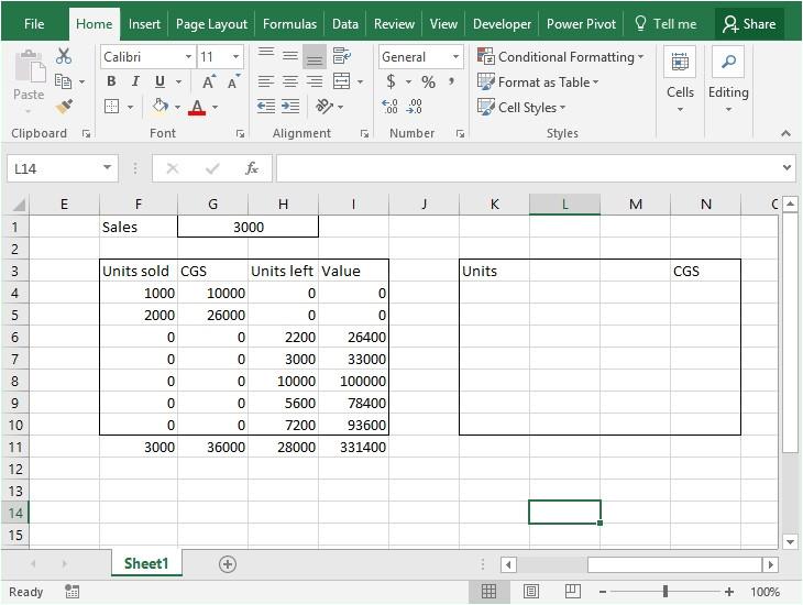fifo spreadsheet template
