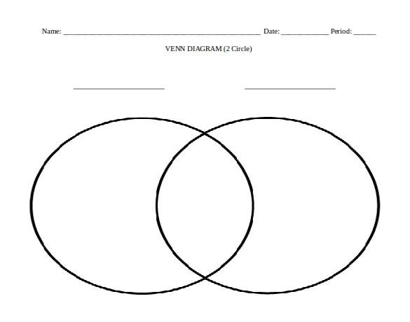 word venn diagram