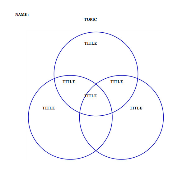 Fillable Venn Diagram Template 9 Blank Venn Diagram Templates Pdf Doc Free
