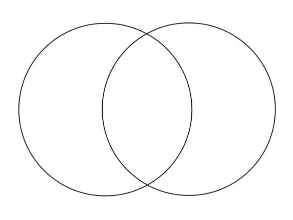 free printable venn diagram template
