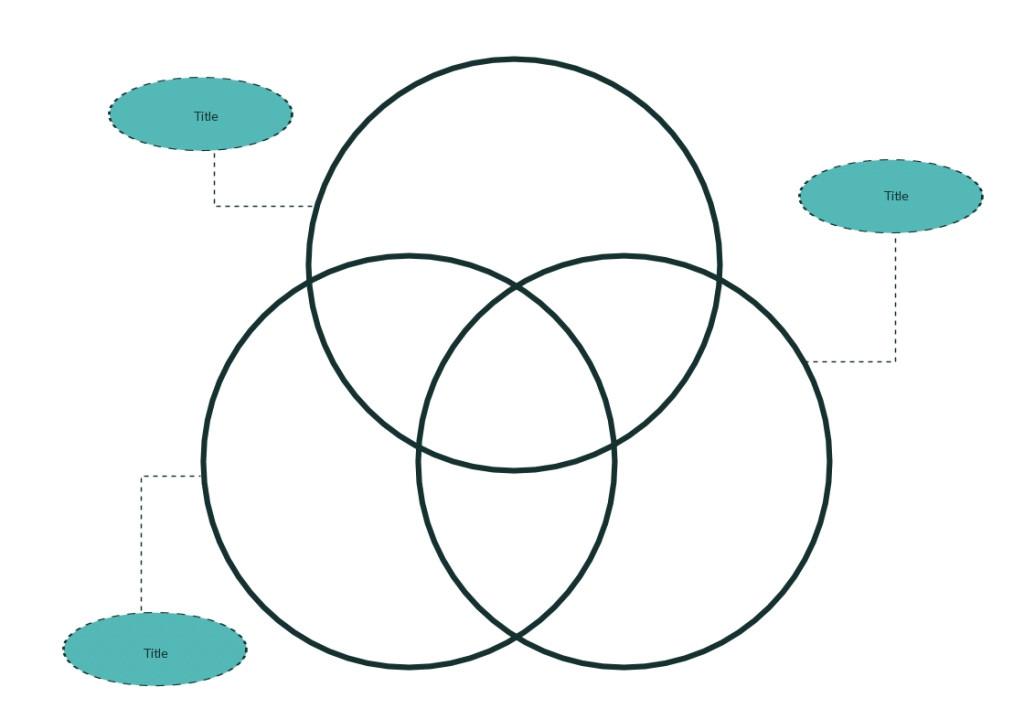 venn diagrams template free