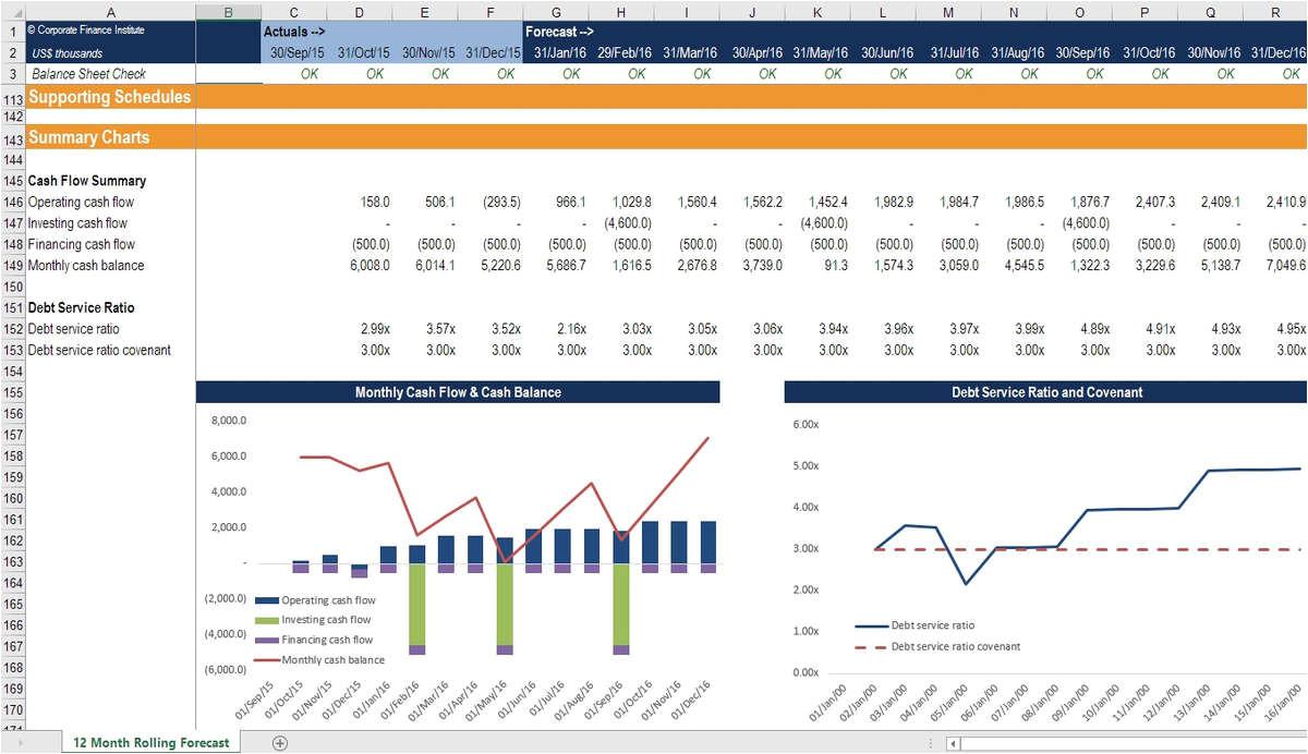 financial models templates