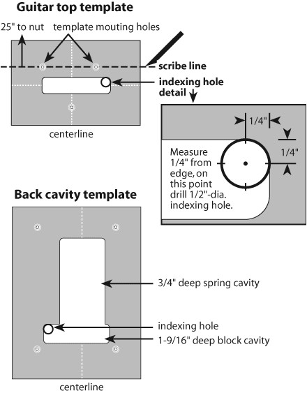 router template set for floyd rose tremolo