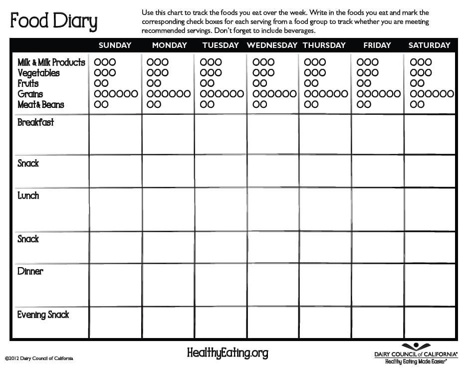 food journal template