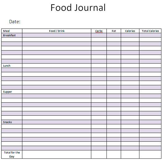 post printable food journal template 50282