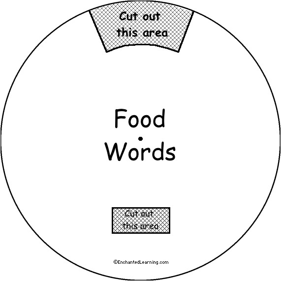 Food Wheel Template Learning Wheel Template Pictures to Pin On Pinterest