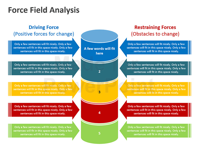 force field analysis powerpoint