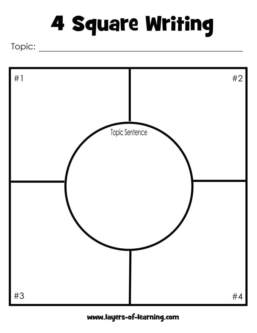 Foursquare Templates Four Square Writing Method Layers Of Learning