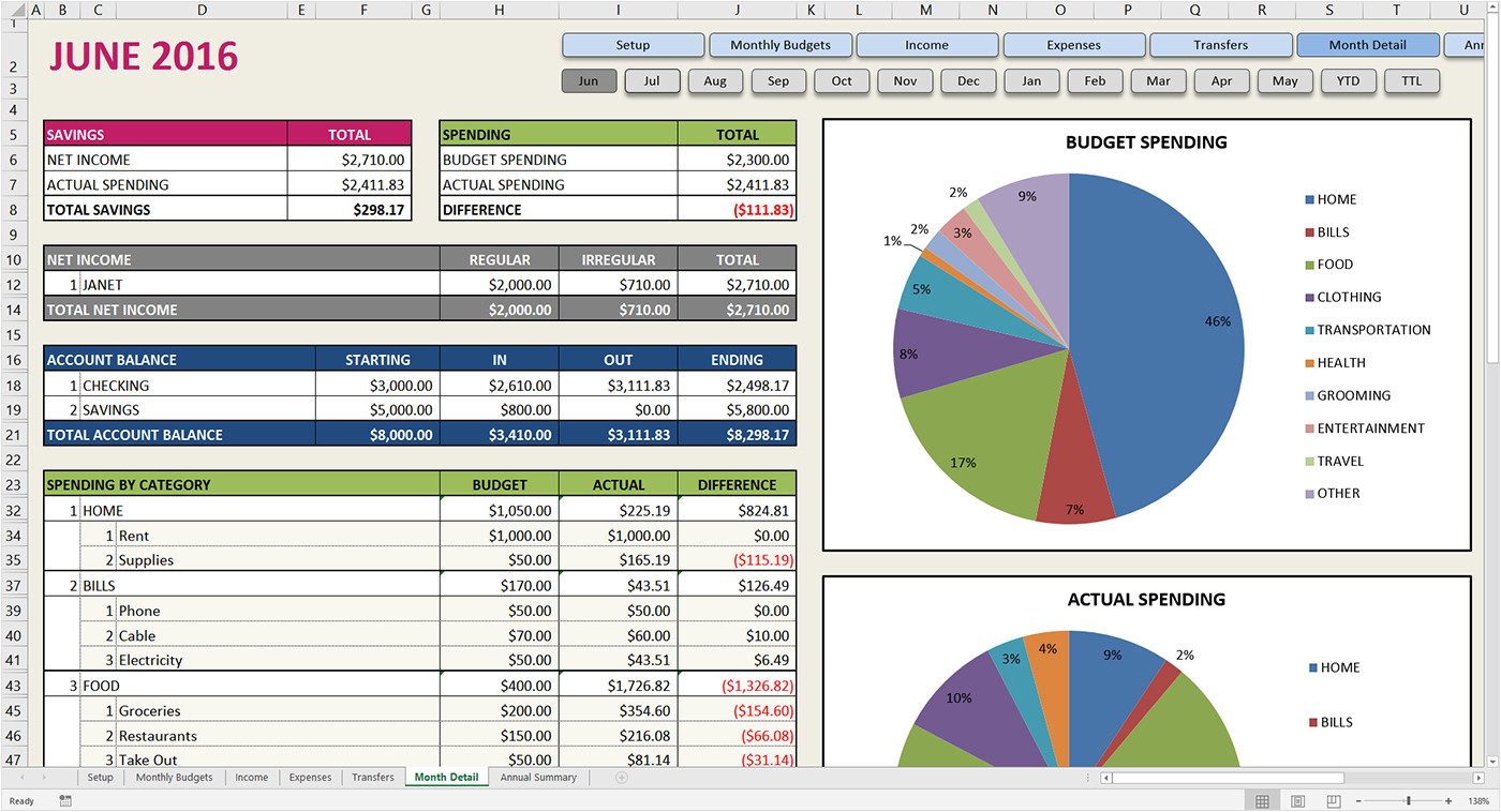 budget on excel template 766