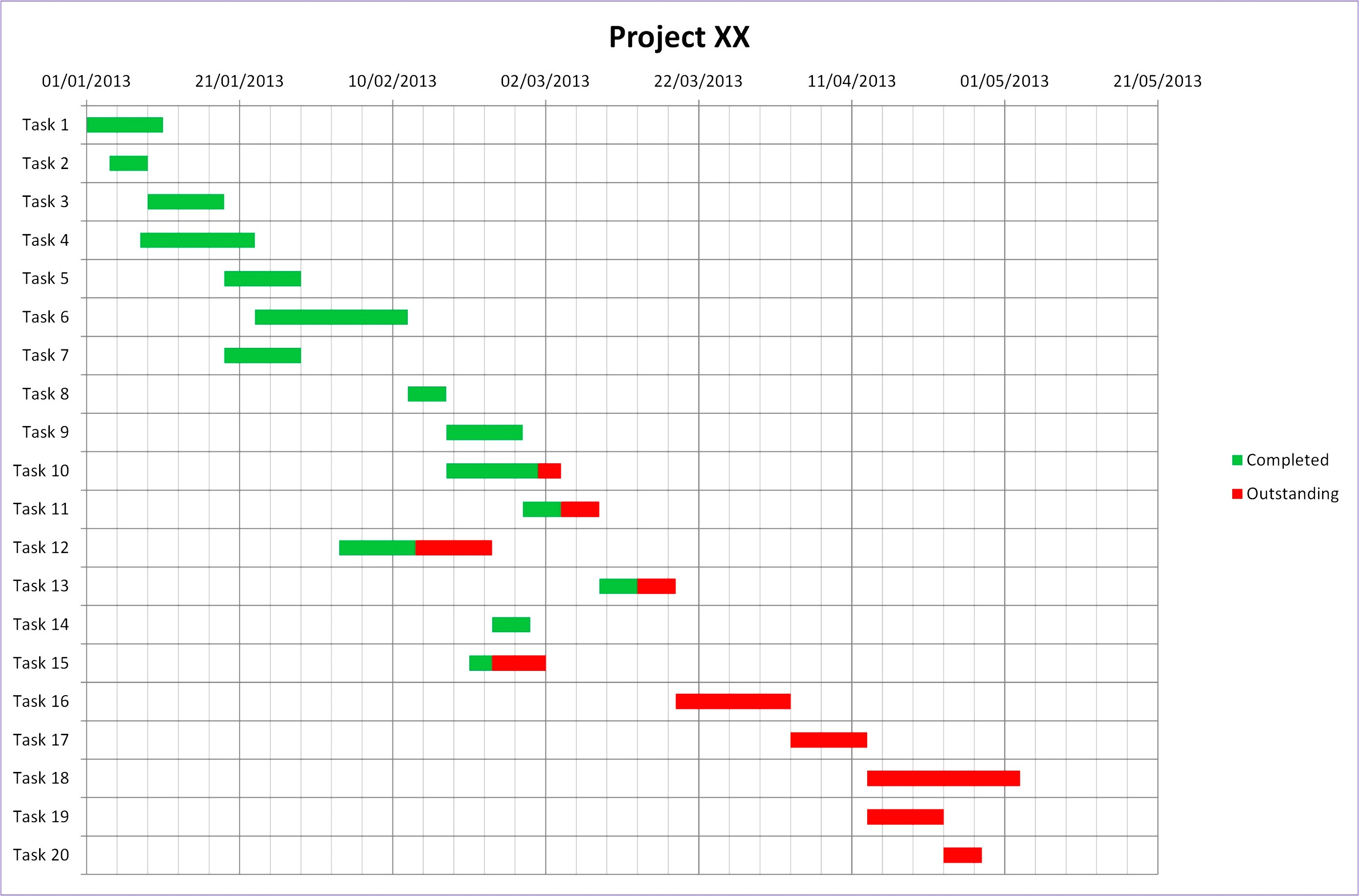 free gantt chart template for excel 2007 a9647