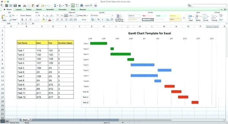 excel gantt chart template 2010 chart excel template chart template image medium size chart template image large size download gantt chart microsoft excel 2010