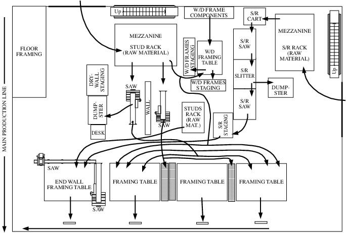 improved spaghetti diagram of interior wall build area fig2 228618373