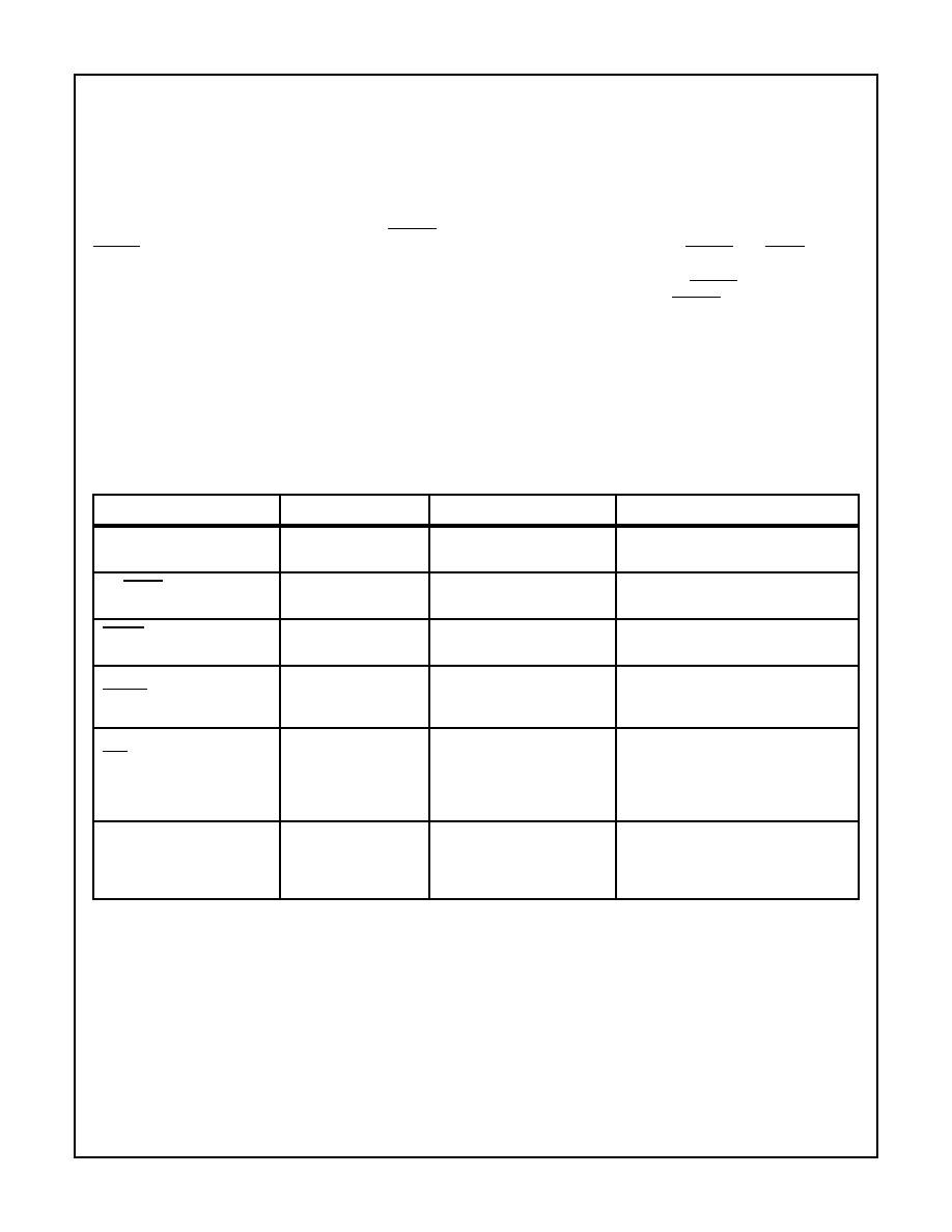 printable blank data charts
