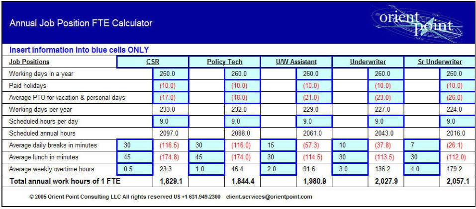 fte calculation worksheet