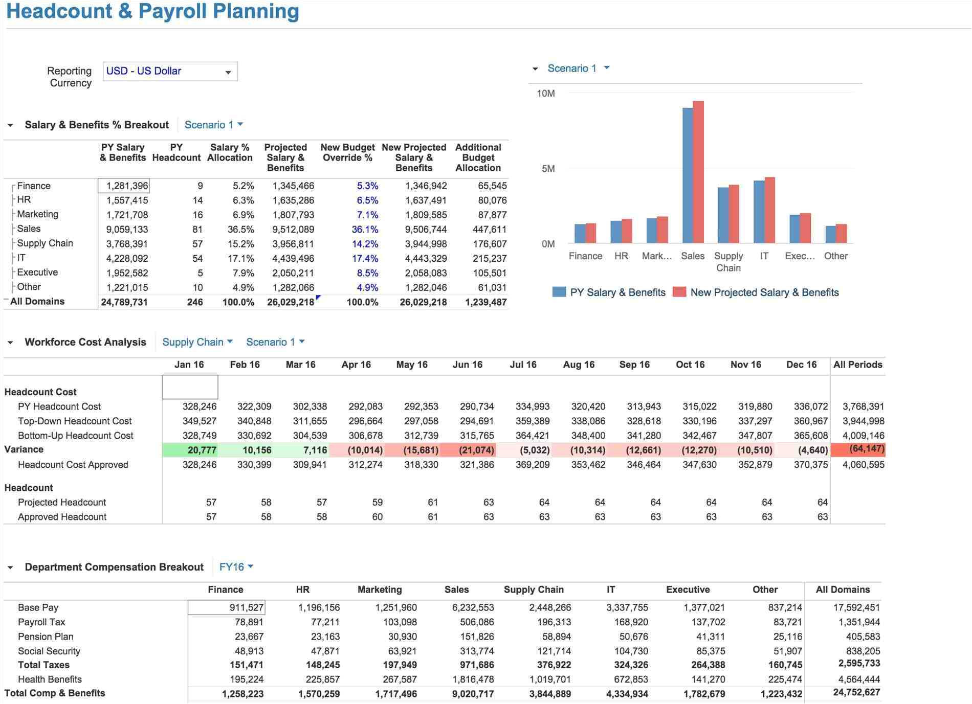 Fte Calculation Template Fte Calculation Template Aid4295654 V4 728px Calculate Fte