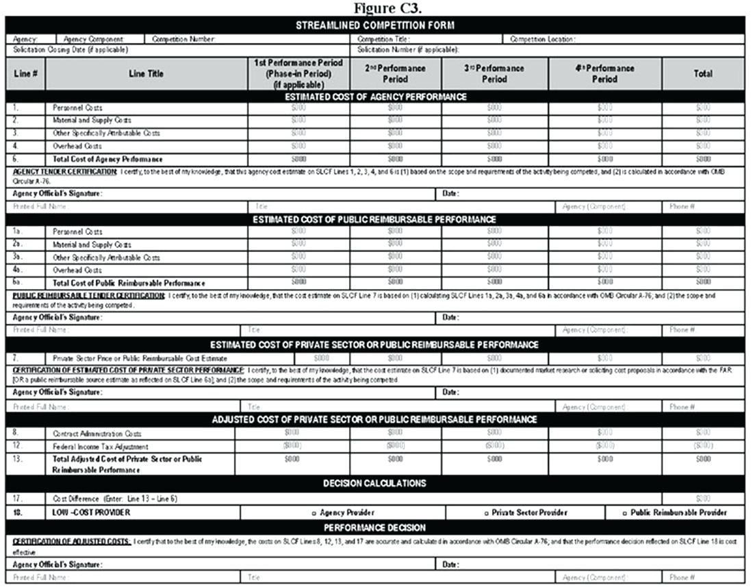 fte calculation template
