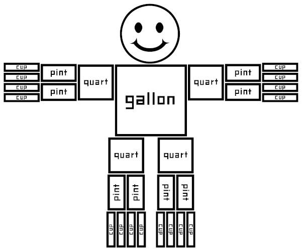 mr gallon man worksheet