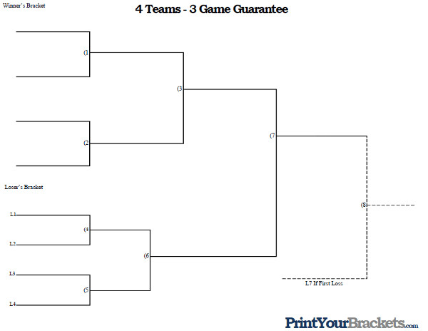 4 team 3 game guarantee tournament bracket
