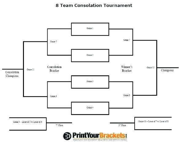 8 team double elimination bracket excel