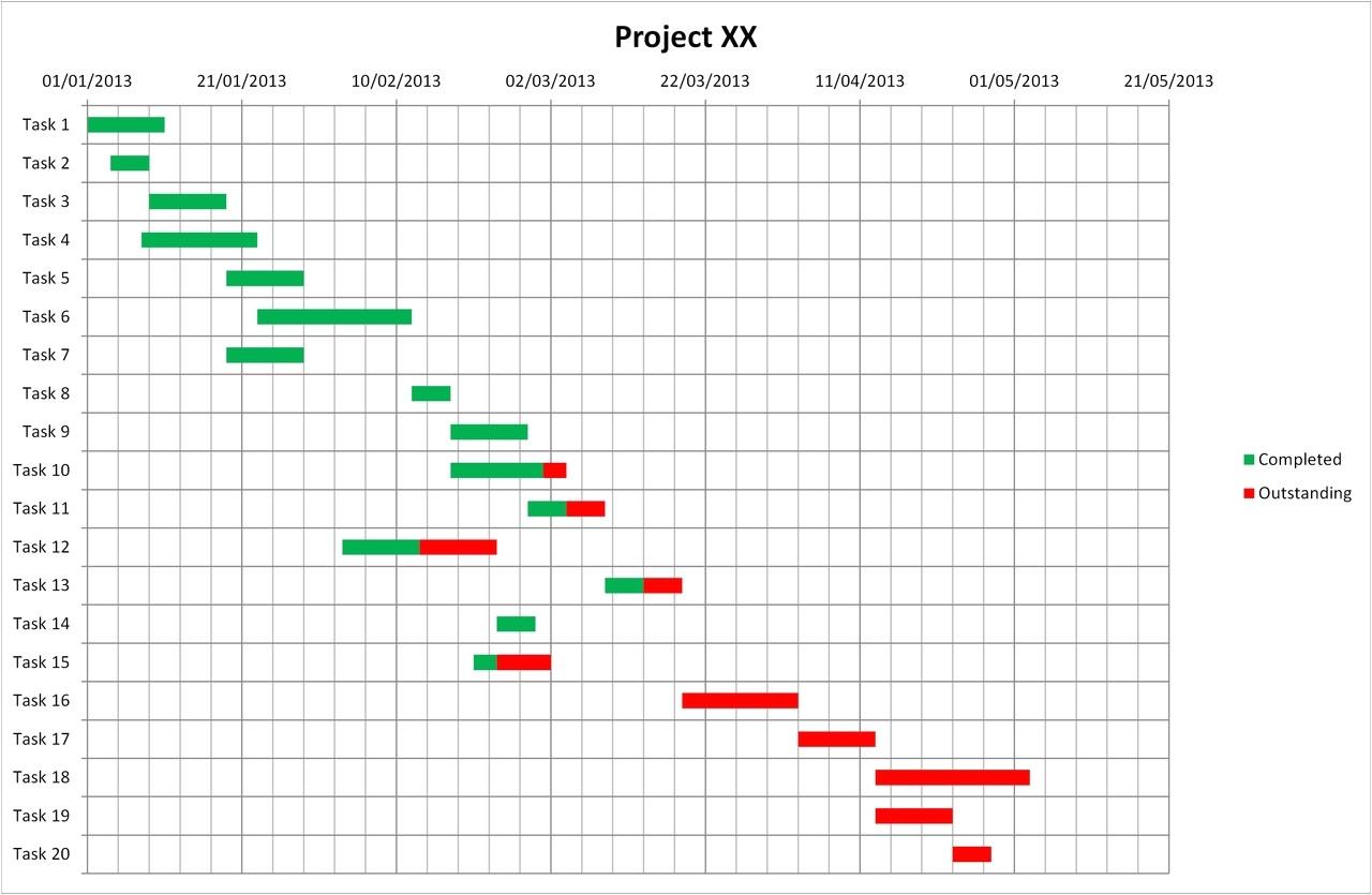 gantt chart excel template ver 2