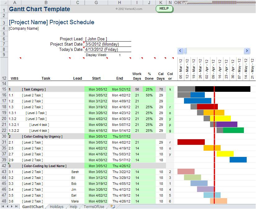 gantt chart template pro