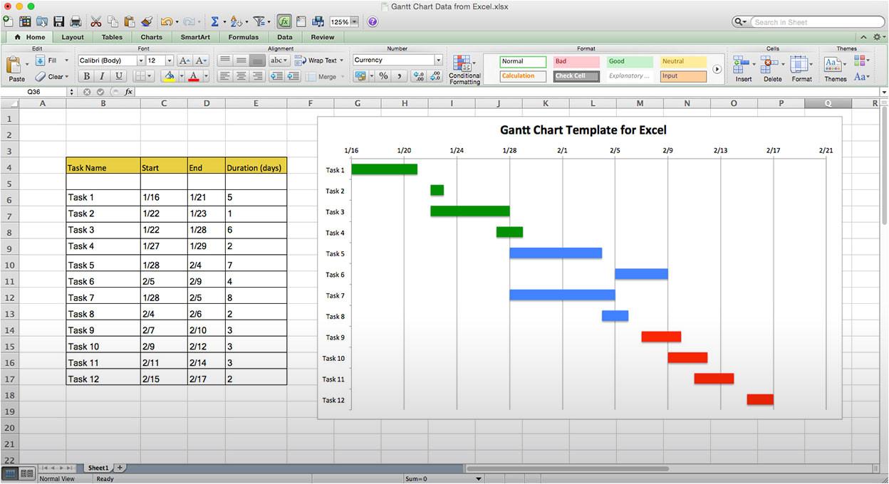 where do you find best gantt chart spreadsheet templates
