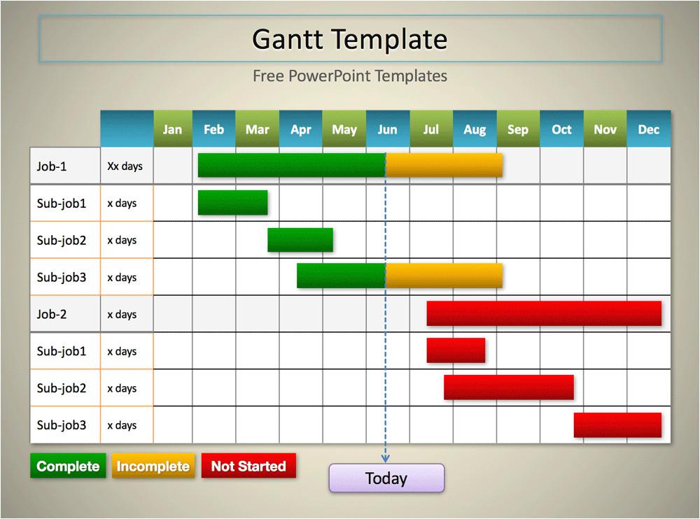 Ghant Chart Template 5 Gantt Chart Templates Excel Powerpoint Pdf Google