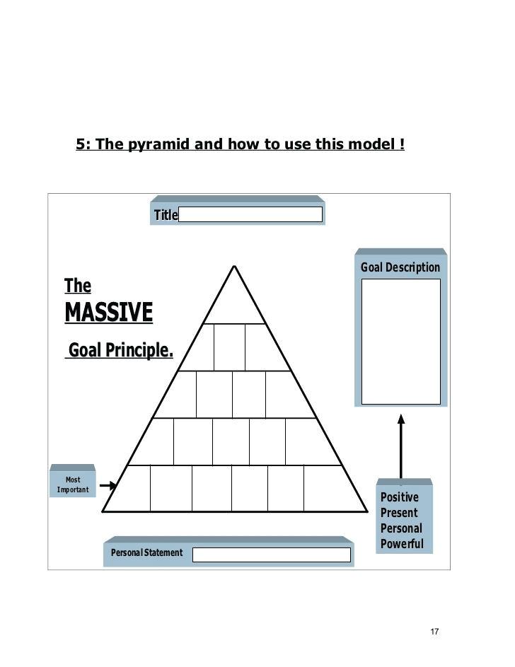 goal pyramid template