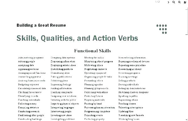 best adjectives for resume