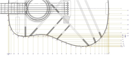 guitar luthier templates