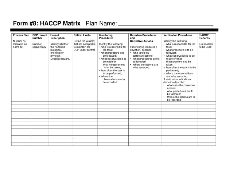 28 images of haccp plan template download 186