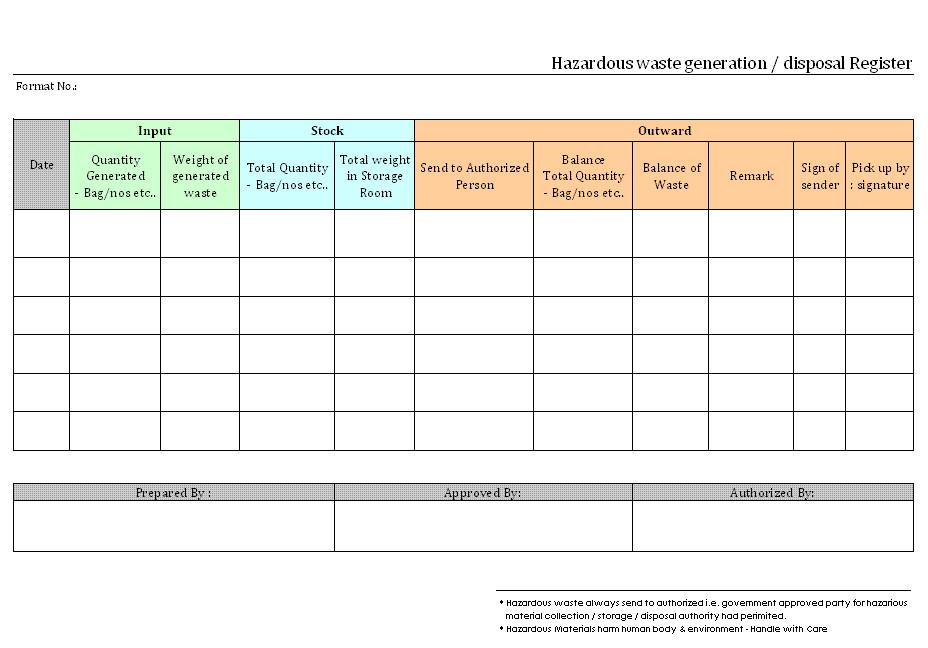hazardous waste generation disposal register